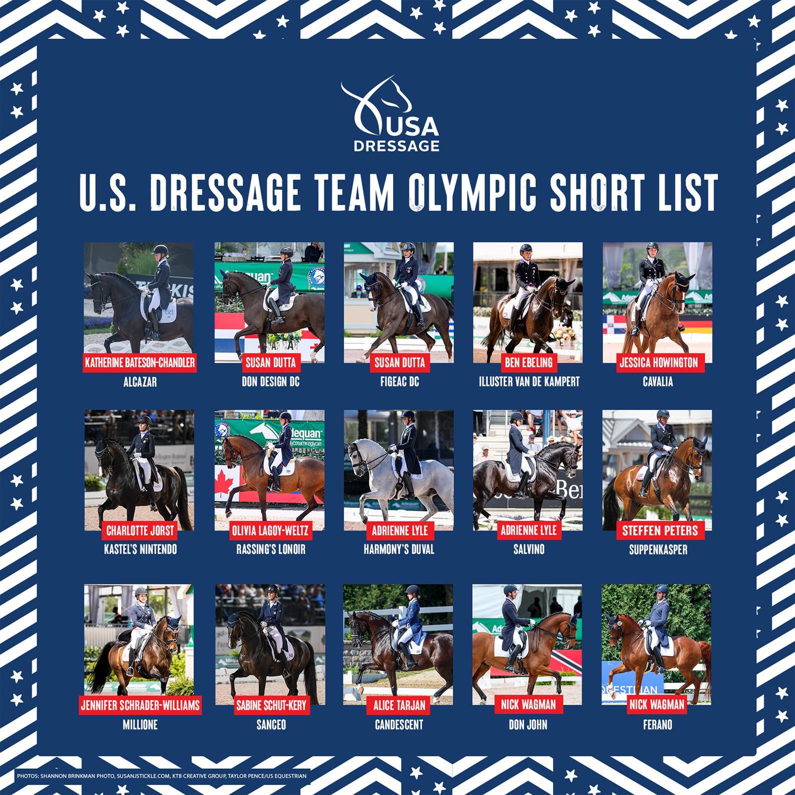 US Dressage Team Short List for the 2020 Tokyo Olympics
