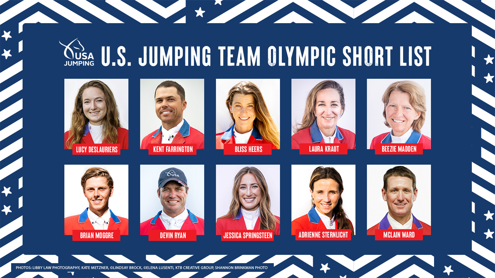 The US Jumping Team Short List for the 2020 Tokyo Olympics